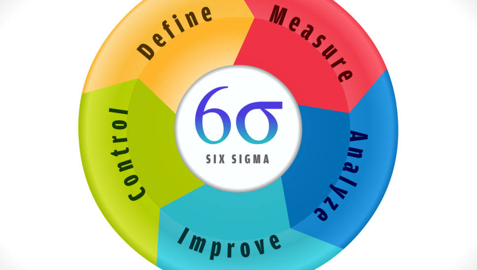 Six Sigma: Enter the Dojo Project Management in Esports
